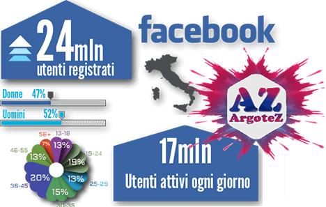 Che Cos'è La Campagna Pubblicataria In Facebook Argotez