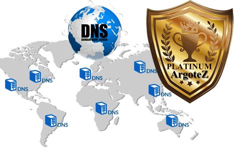 Sito Vetrina Platinum Dns Zone 19 Paesi Del Mondo Argotez