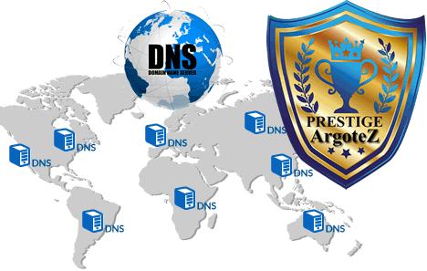 Sito Vetrina Prestige Dns Zone 19 Paesi Del Mondo Argotez